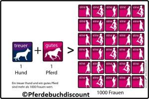 Kunststoffschild Frau: Ein treuer Hund und ein gutes Pferd...