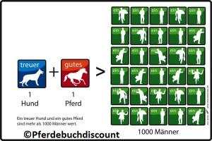 Kunststoffschild Mann: Ein treuer Hund und ein gutes Pferd...